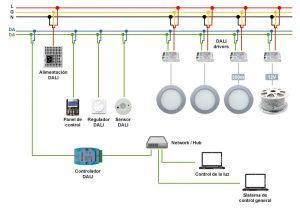 esquema-dali-iluminacion-led